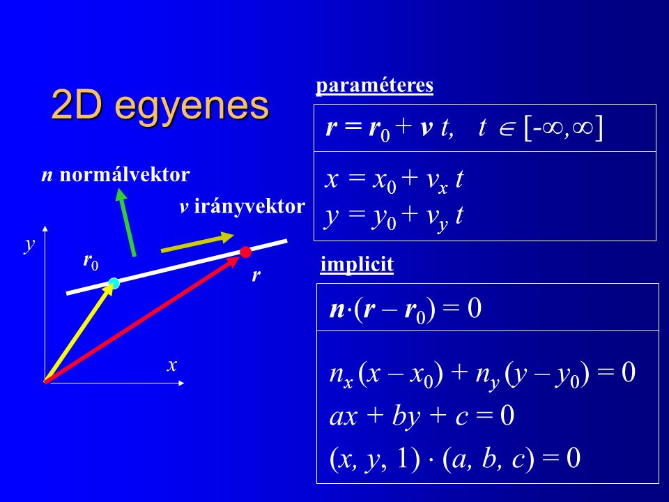 2D egyenes r = r0 + v t, t  [-∞,∞] x = x0 + vx t y = y0 + vy t